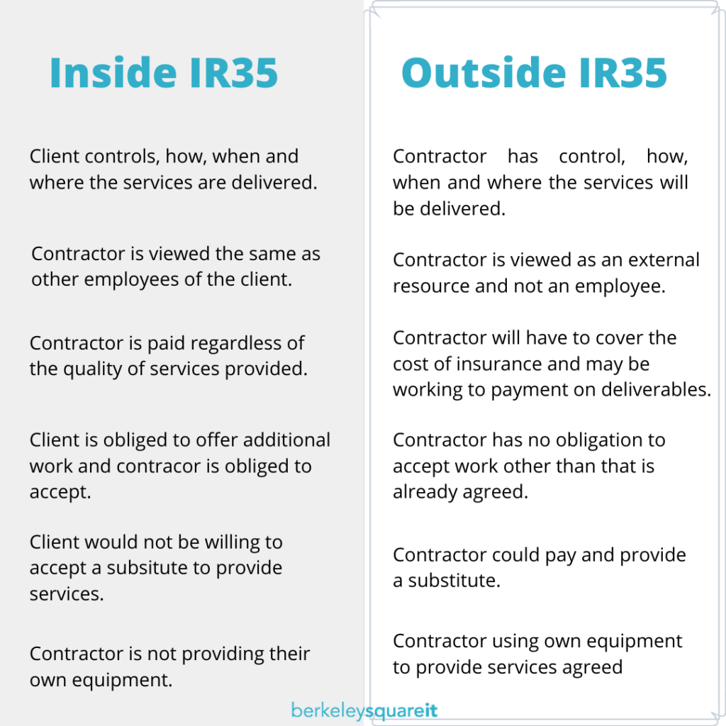 Contract IR35